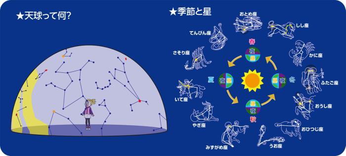手工制作透明地球仪