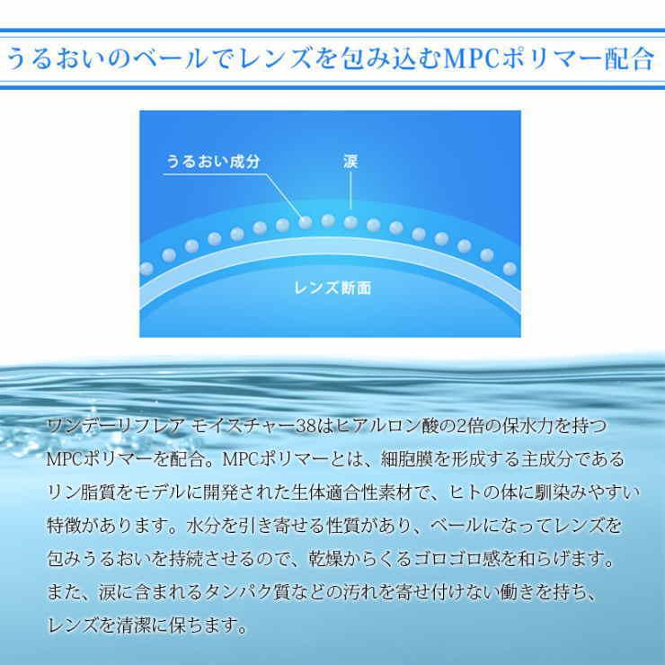 1-DAY Refrear 배송 클리어 투명 소프트 렌즈 콘택트 렌즈 고품질 일반 콘택트 렌즈