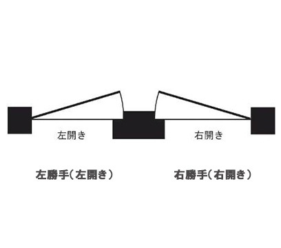 「CL-62HN」 ストップなし 日本ドアーチェック製造株式会社 ドアチェック 【メーカー取り寄せ品】 ニュースター ドアクローザー