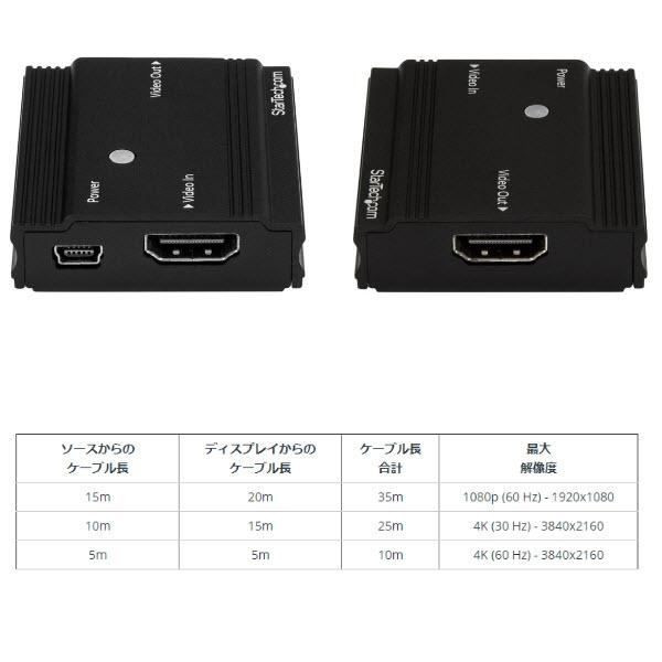 4K対応HDMIリピーター(信号増幅器・イコライザー内蔵) HDMI延長器 4K/60Hzで最大25m 4K/30Hzで最大10m HDBOOST4K