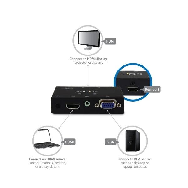 2入力(HDMI/VGA)1出力(HDMI)対応ビデオディスプレイ切替器スイッチャー 自動&優先切替機能搭載 1080p 7.1chサラウンド/2chステレオ音声出力対応 VS221VGA2HD