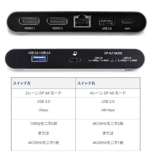 USB Type-C接続マルチアダプタ 4K DispplayPort x2 Windows対応 USB-C対応デュアルDPアダプタ 2x USB-Aポート 100W PD 3.0 ギガビット有線LANポート DK30C2DAGPD