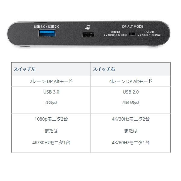 USB Type-C接続マルチアダプタ 4K HDMIデュアルモニター対応 2x USB-A/100W USB PD 3.0/ギガビット有線LAN Windowsのみ対応 DK30C2HAGPD