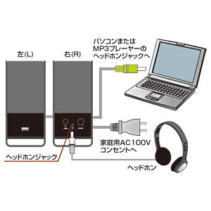 サンワサプライMM-SPL3BKマルチメディアスピーカー(ブラック)