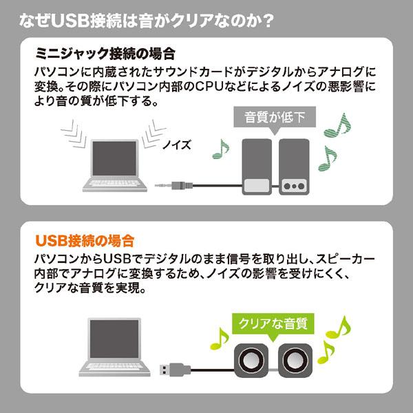 USBスピーカー(ブラック)