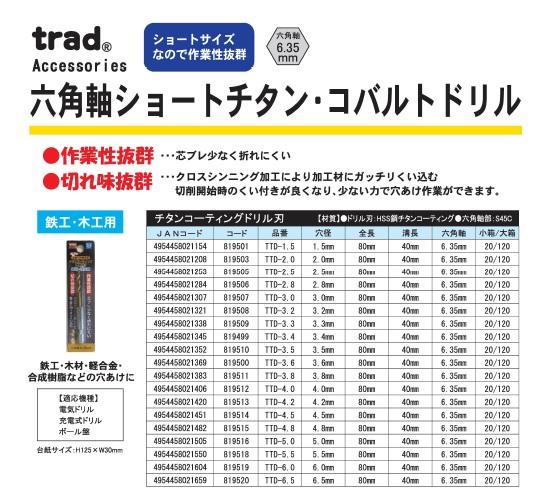 TTD-3.3 六角軸ショートチタンドリル/ 〔DIY用品/大工道具〕 (業務用75個セット) 先端工具 【鉄工・木工用】 穴径:3.3mm TRAD