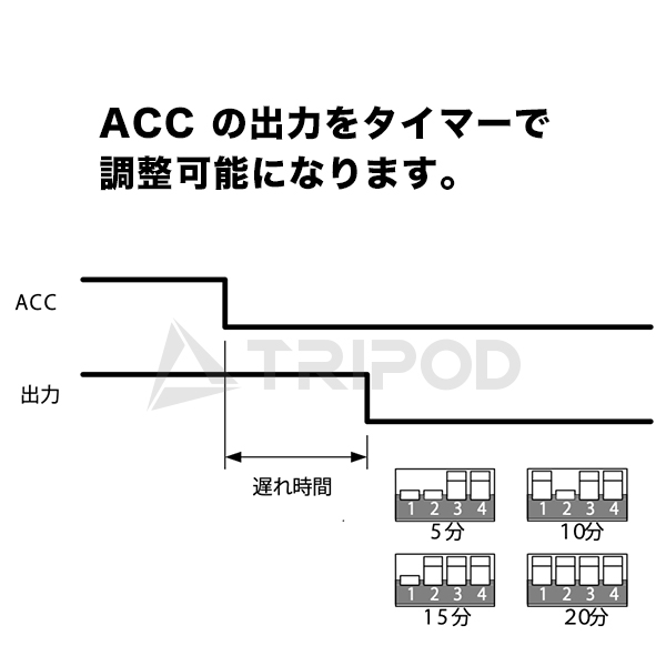 ACC-TM ACCタイマユニット