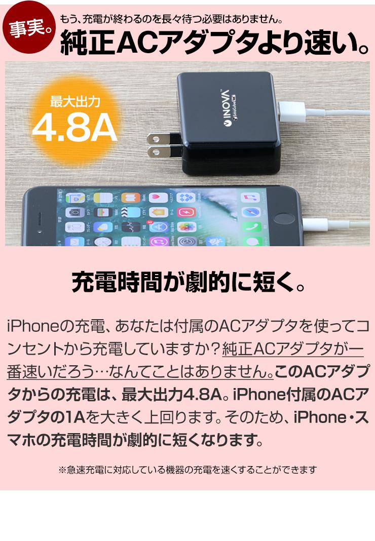 高出力 薄型 折り畳み USB コンセント タップ 2ポート 充電アダプタ 急速 4.8A 高速充電 USB ACアダプタ コンセント 充電器 急速充電 アダプター 電源タップ アイコス 充電 2.4A iPhone iPad type-C タイプC アンドロイド 海外 旅行