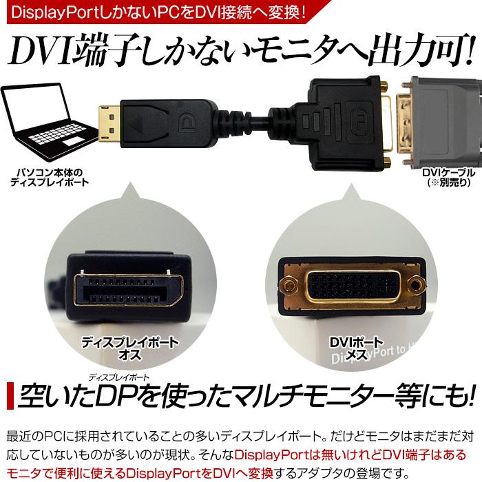 Rwebshop Rakuten Global Market DisplayPort To Dvi Conversion - Port dvi