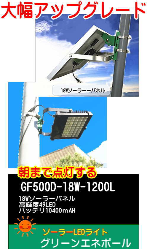 ソーラーLEDライト屋外常夜灯 GF500B-10W-1200Lシリーズ【1年保証】