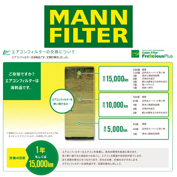 MANN FILTER man filter FP-M02 air conditioning cabin filter fresh s plus imported vehicles polyphenols BENZ C, CLK-class (203209)