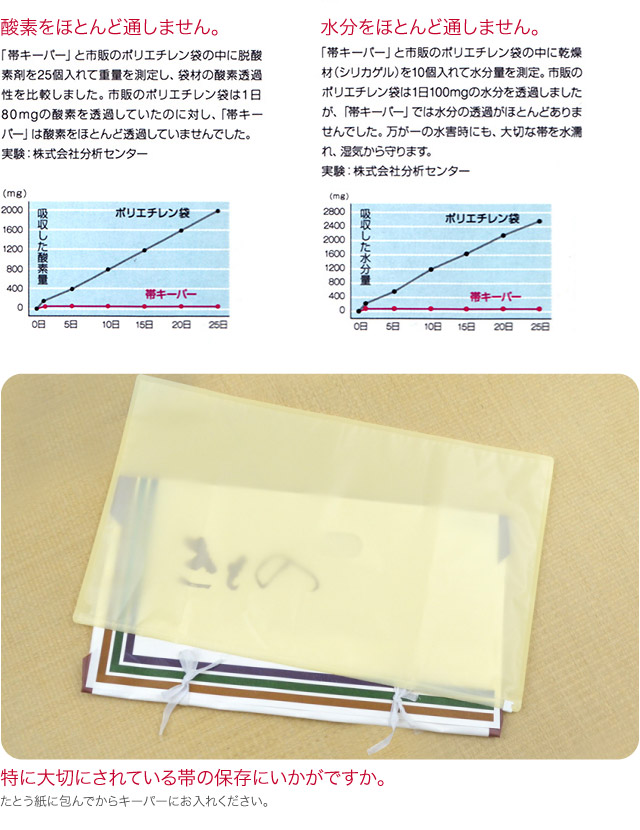 간단한 안심 기모노 오비 저장 袋帯 키퍼 ※ 창을 별도로 없습니까 종이에 싸서에서 사용해 주세요 《 sss10 》
