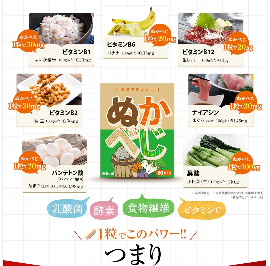 ビタミン b6 食べ物 厚生労働省eJIM ビタミンB6 サプリメント・ビタミン・ミネラル