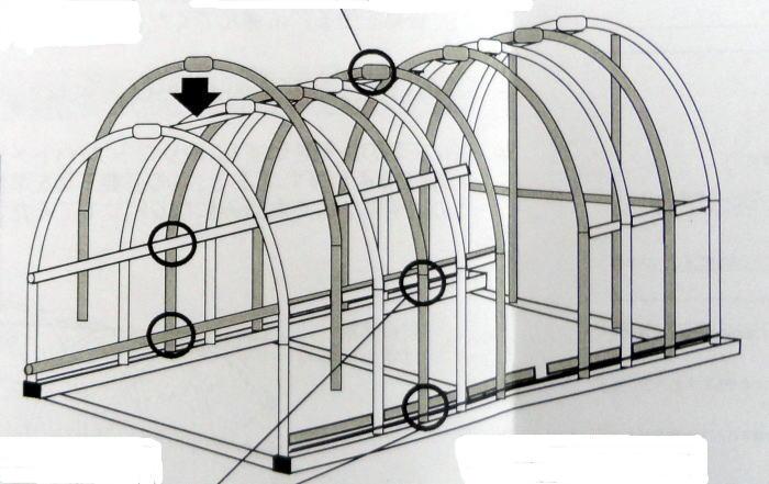 (南栄工業)パイプ車庫 (2540B型)(W6PM)用補強セット【個人宅への配達になります。】【車庫 ガレージ ガレージ車庫】05P03Dec16
