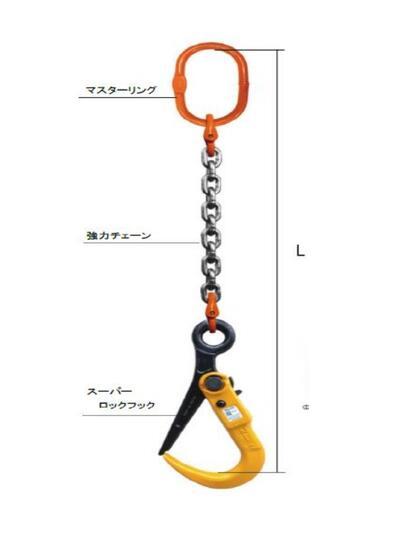 コンドーテック 敷鉄板吊Sスリング アウトレットセール 特集 M-SLH2N-2TX1.5M 2トン 新品■送料無料■