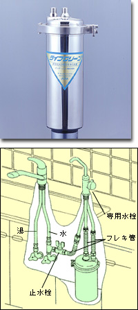 【業務用浄水器】πウォーター浄水器:パイウォーター浄水器ライフクリーン AW-500