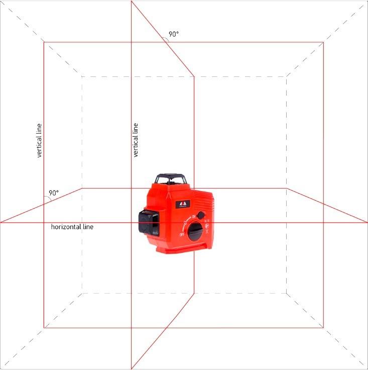 レーザー墨出し器 円錐ミラー トップライナー3×360° リチウムバッテリー仕様 フルライン4V4HD/受光器対応/シームレス/高輝度/大矩/鉛直/レーザーレベル/墨出器/オートラインレーザー/墨出しレーザー/自動補正/小型/墨出し機 /墨出機/レーザー水平器/送料無料