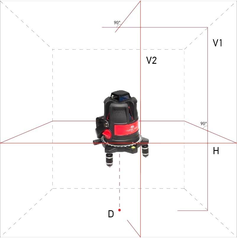 レーザー墨出し器 円錐ミラー ウルトラライナー2VH360°リチウムバッテリー仕様 受光器対応 高輝度/2V4HD/地墨/大矩/レーザーレベル/墨出器/測定器/オートラインレーザー/フルライン/墨出しレーザー/測量/建築/自動補正/小型/墨出し機/レーザー水平器/送料無料