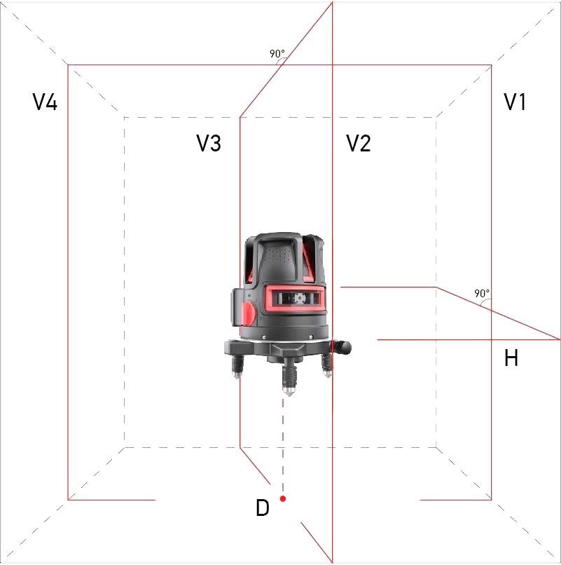 レーザー墨出し器 プロライナー4Vリチウムバッテリー仕様 受光器対応/高輝度/4V1HD/レーザーレベル/墨出器/水平器/測定器/地墨ポイント/大矩/オートラインレーザー/レーザーライン/墨出しレーザー/測量/自動レベル/小型 /墨出し機/レーザー水平器/送料無料