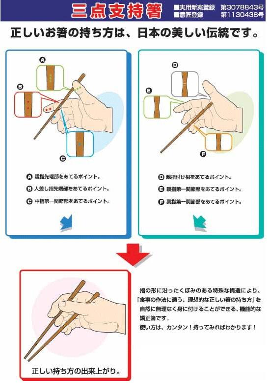 《5本までメール便可能》 イシダ 三点支持箸 はし上手 右利き用 23.5cm