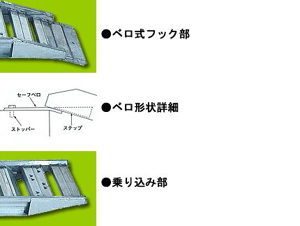【昭和】アルミブリッジSBAG-360-40-5.0【ベロ式】【有効長さ3600×有効幅400(mm)】【最大積載5.0t/セット(2本)】