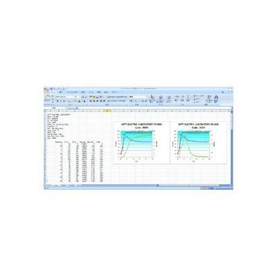 Kett ケット科学(ケツト科学研究所) データ管理ソフトウェア データロガー FDL-02 【代引不可】