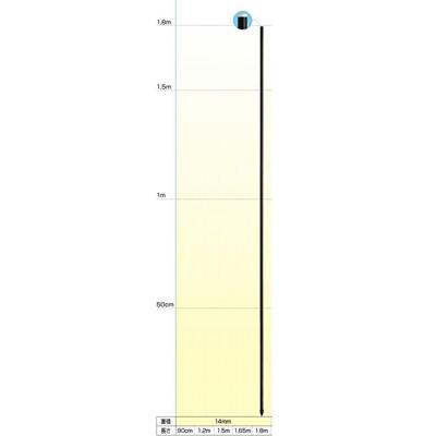 末松電子 電気柵 資材 FRPポール 50本入 【直径14mmX1.8m】 電柵支柱 電気柵支柱 FRP支柱 FRP製支柱
