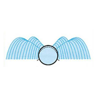 三菱ケミカルアグリドリーム エバフロー 限定品 M型 灌水チューブ 潅水チューブ 100m 新作多数