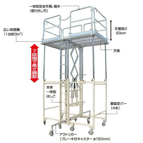 長谷川工業 FDS-3L #33765 高所作業台 フリーダムステージ 作業床高さ1.85~3.05m