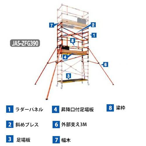 長谷川工業 JAS-ZFG390 #16491 FRP高所作業台・電気工事・電設作業用 ジッピー 3.9m延長セット
