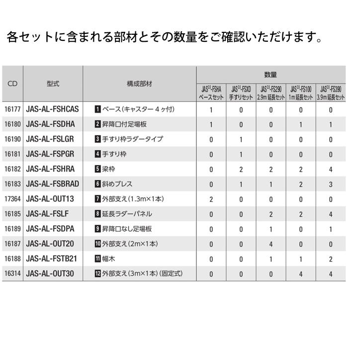 新しいコレクション 長谷川工業 JAS2.0-FS100 #16846 高所作業台・足場 ジッピー 1.0m延長セット, momopark b96d6317