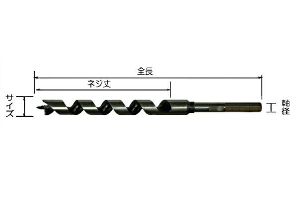 定番キャンバス P5倍 最大700円クーポン発行 スターエム STAR-M #28L-D180 No.28L 大口径 ドリル 限定特価 18mm 超硬座掘錐