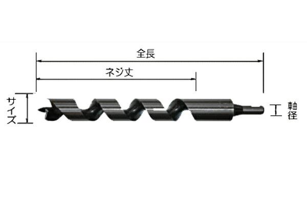 P5倍 最大700円クーポン発行 スターエム STAR-M #28M-D180 超硬座掘錐 標準径 ドリル 18mm No.28M 上等 メーカー公式ショップ 軸一体式