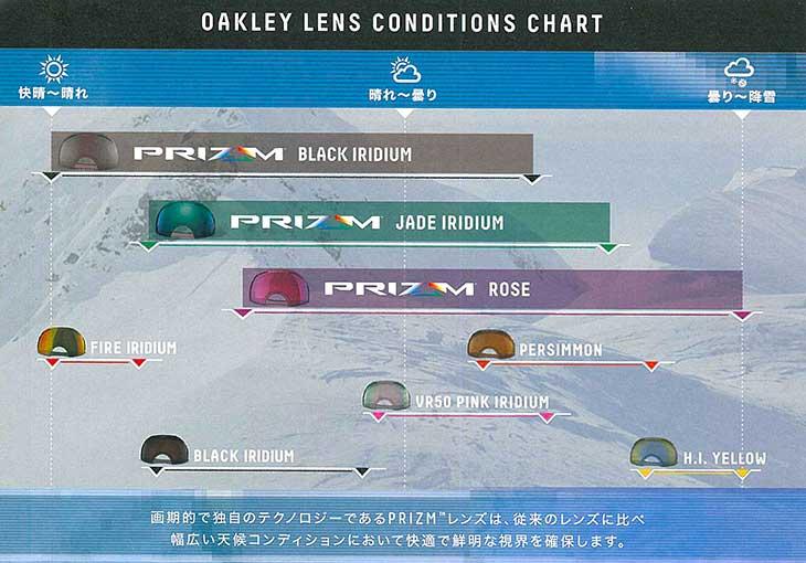 oakley prizm airbrake lens