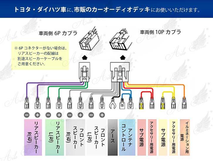 on daihatsu navigation wiring diagram