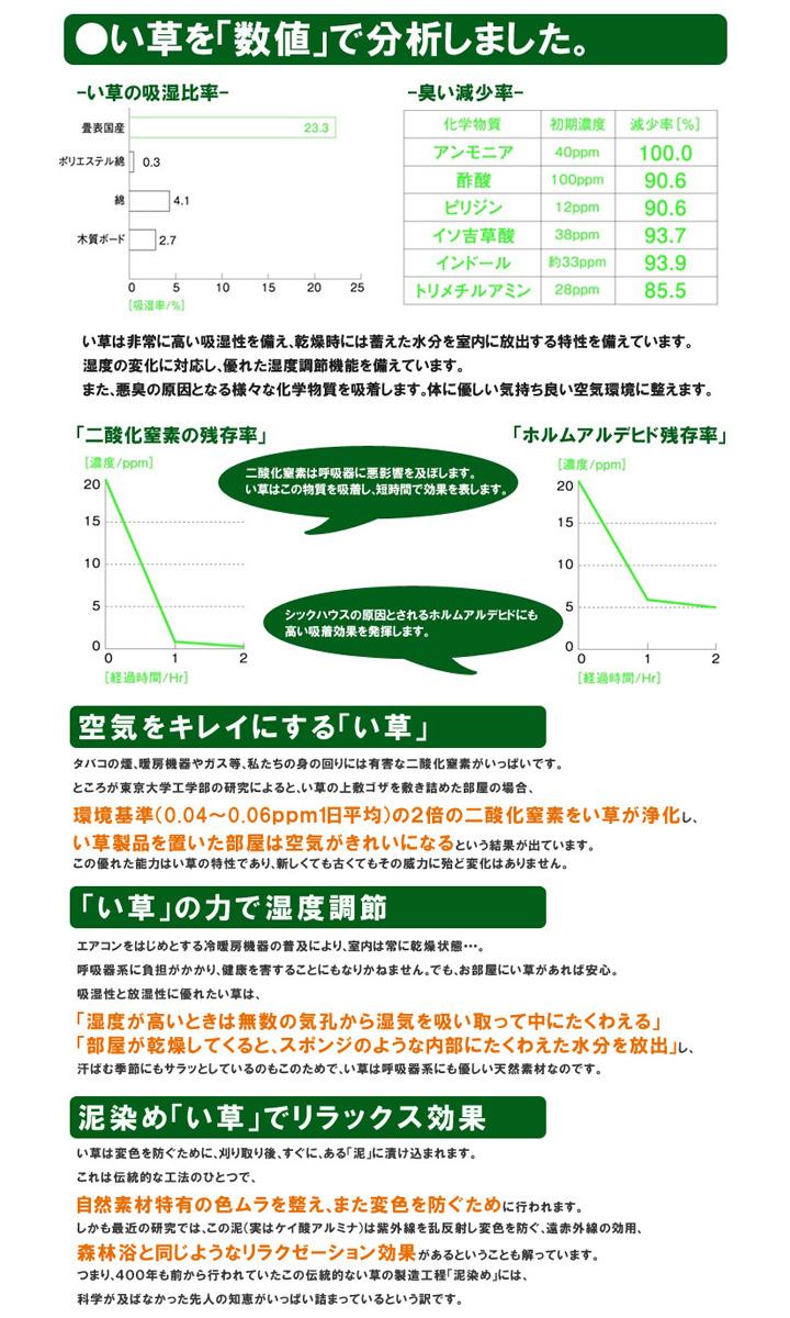 イ草 正方形 フローリング畳 簡易畳 日本製 国産 置き畳 約82×82cmシステム畳 畳マット 軽量 「 輝 (かがやき) 9枚組 」 システム畳 4.5畳 畳 (#8605409x9) タタミ 9枚セット い草 ユニット畳