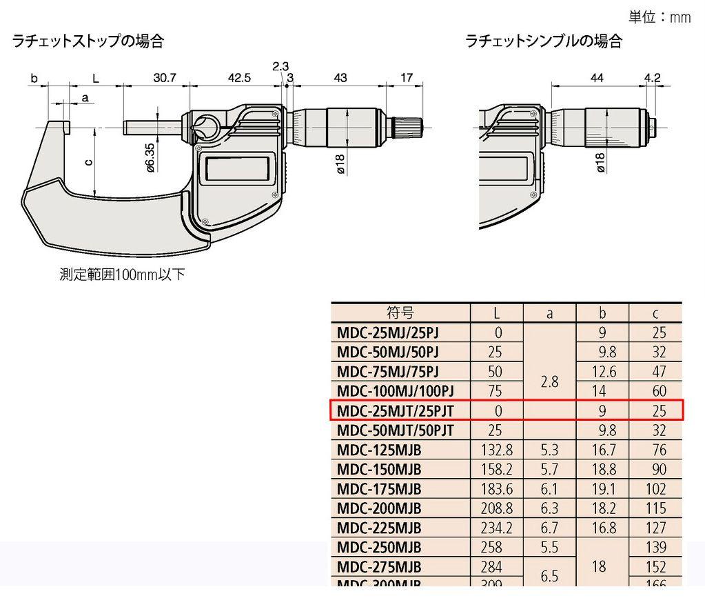 ミツトヨ Mitutoyo MDC-25MJT デジマチックマイクロ 293-234 MDC25MJT 【送料無料】