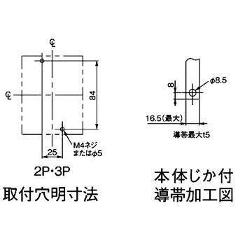 パナソニック Panasonic BKW3759MK 漏電ブレーカ BKW-M型 JIS協約形シリーズ【キャンセル不可】