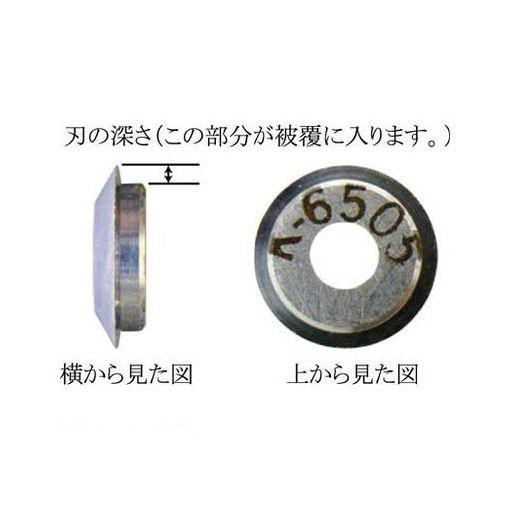 【あす楽対応】東京アイデアル 株 K6496 IDEAL リンガー 替刃【送料無料】