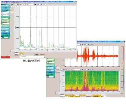 リオン CAT-WAVE 波形分析ソフト CATWAVE 【送料無料】