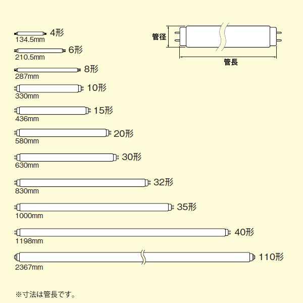 ボウヒ-25SET 40W形 FLR40SW/ ラピッドスタート形 白色 直管蛍光灯 [25本セット] M/36 省電力設計 【送料無料】 飛散防止形 NEC