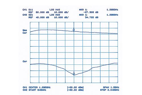 供<之前放大器>无线电使用的COSMOWAVE(kosumouebu)LNA-1200NX(超低噪音之前放大器)