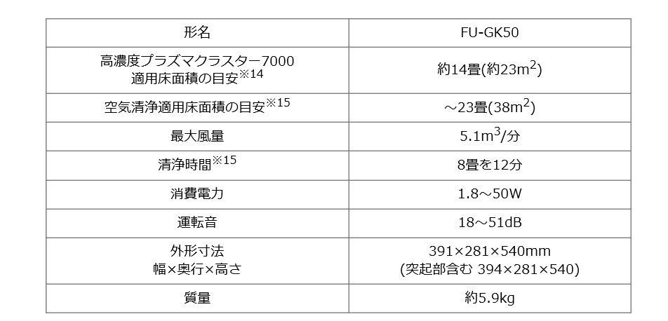 [FU-GK50-B]シャープ[SHARP][蚊取空清]プラズマクラスター7000空気清浄機[ブラック]