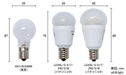 【楽天市場】☆パナソニック Led電球 ミニクリプトン形 小形電球形 電球色相当(2700k) E17口金 8