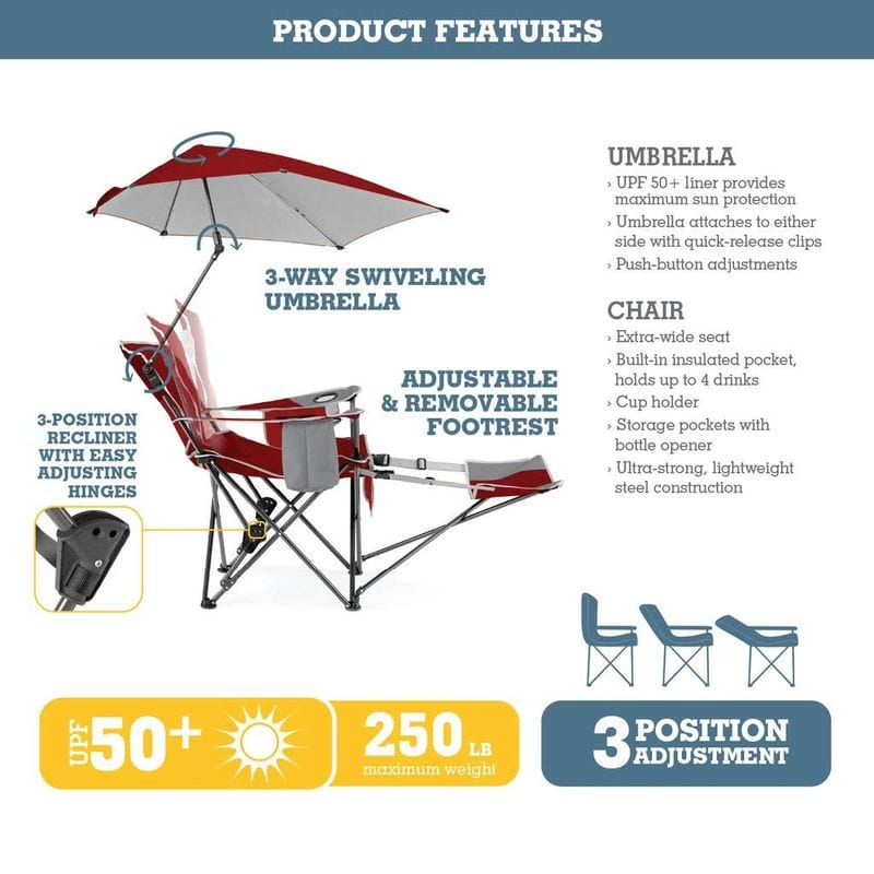 Phenomenal Folding Chair Lycra Inning Three Phases Sunburn Measures Beach Chair Outdoors Festival Athletic Meet Camping Sport Brella Recliner Chair With Parasol Gmtry Best Dining Table And Chair Ideas Images Gmtryco
