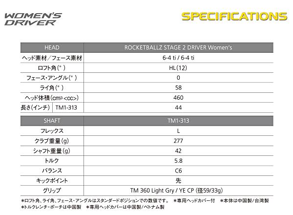 일본 사양 테일러 메이드 RBZ 로켓트보르즈스테이지 2 레이디스 드라이버