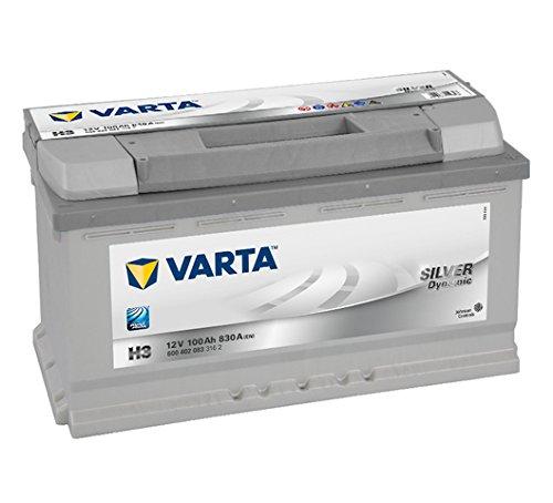 VARTA バルタ 600-402-083 SILVER DYNAMIC シルバーダイナミック ドイツ製 欧州車用 バッテリー