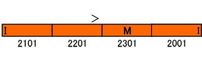 入荷中 30656 完成品モデル 完成品モデル 東葉高速鉄道2000系 基本4両編成セット(動力付き)[グリーンマックス]【送料無料】《取り寄せ※暫定》, IGUSA lab:11928fa4 --- fabricadecultura.org.br