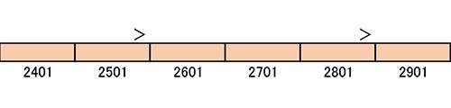 【最安値】 30657 完成品モデル 東葉高速鉄道2000系 増結用中間車6両セット(動力無し)[グリーンマックス]【送料無料】《取り寄せ※暫定》, Bambi Water OnlineShop:18ff3cc9 --- canoncity.azurewebsites.net