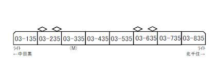 A5073 東京メトロ03系 VVVFインバータ 8両セット[マイクロエース]【送料無料】《11月予約》